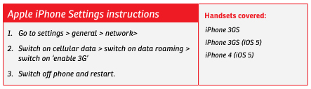 Airtel GPRS, Edge, 3G settings on iPhone, iPad, iPod