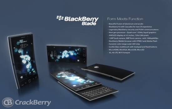 news rumors prism where does blackberry stand