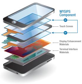 Nokia Solar Phone Technology
